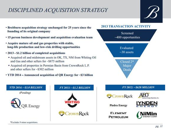 Breitburn Energy Partners Lp Acquistions