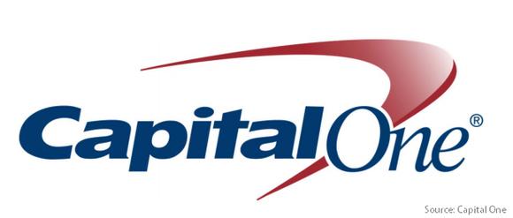 Capital One Stock