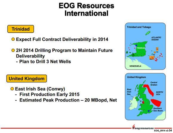 Eog Resources Inc International
