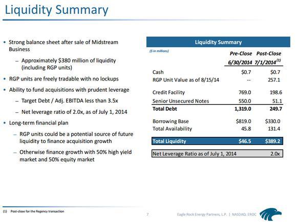 Eagle Rock Energy Partners Lp Liquidity