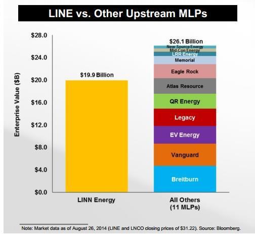Lnco Size Comparison
