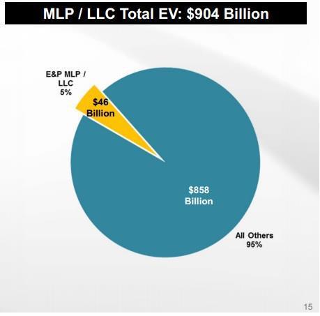 Mlp Market Ev