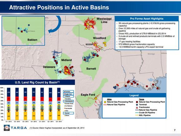 Targa Resources Corp Map