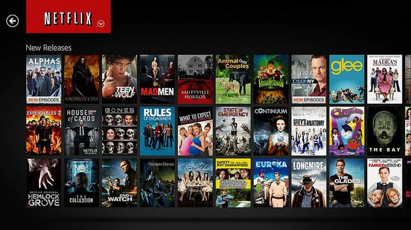 Consumer Goods Streaming Media Netflix Nflx Content