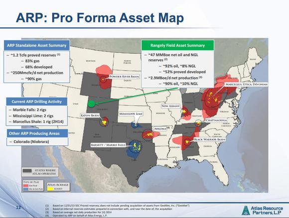Atlas Resource Partners Lp Map