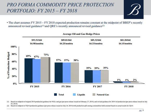 Breitburn Energy Partners Lp Monthly Dividend Stocks