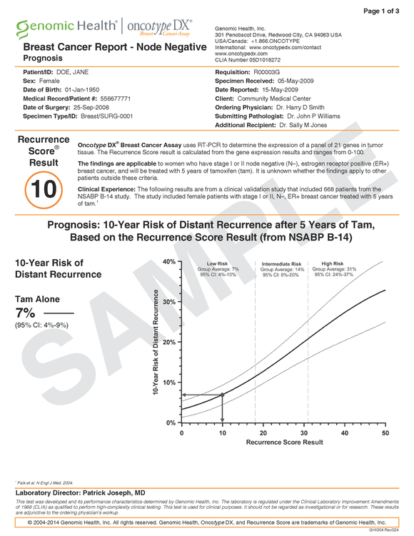 Genomic Health Sample Report