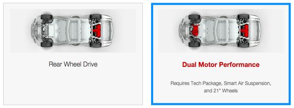 Dual Motor Model S Tesla
