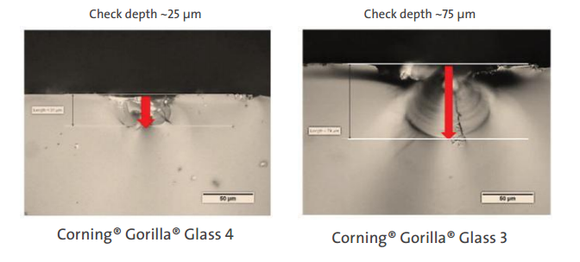 Corning Gorilla Glass Comparison