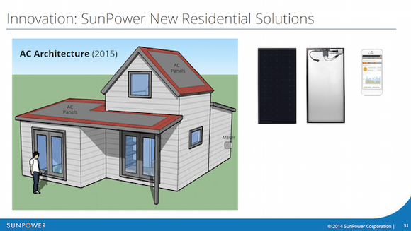 Sunpower Residential Solar Components Future