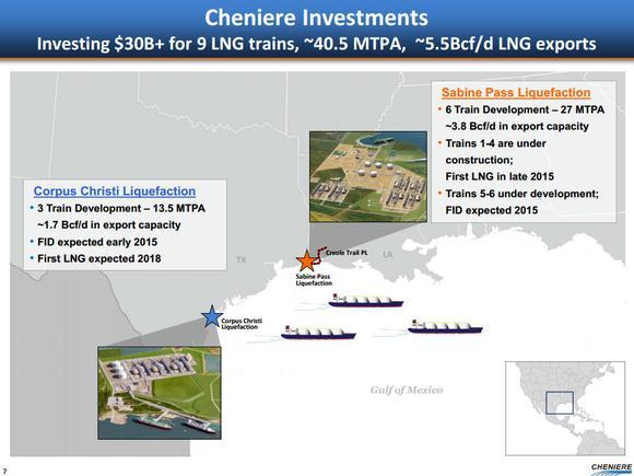 Lng News Cheniere Energy Inc