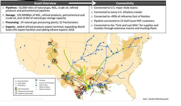 Enterprise Products Asset Map