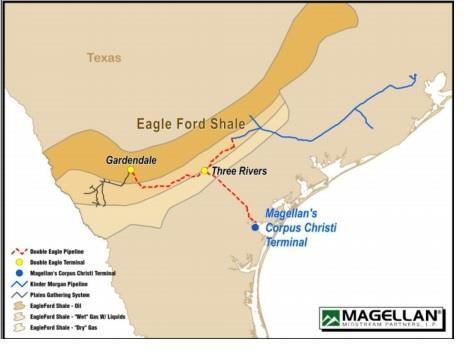 Double Eagle Pipeline