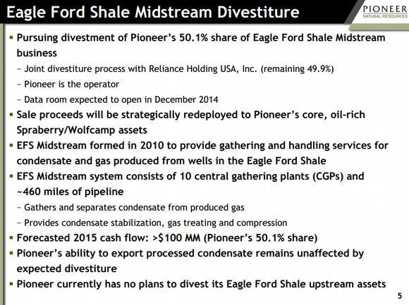 Pioneer Natural Resources Stock Efs Midstream