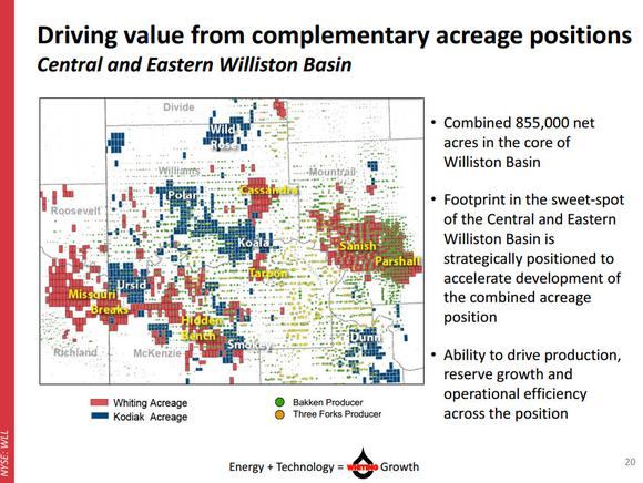 Whiting Petroleum Corp Bakken Map