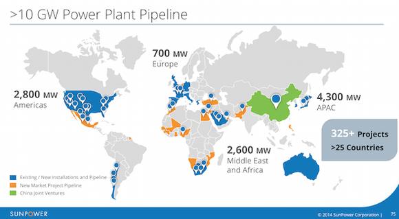 Sunpower Pipeline Map