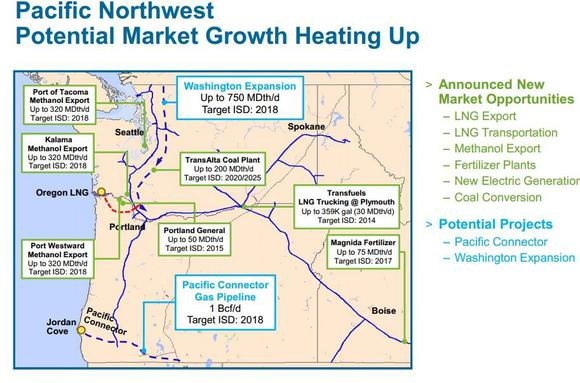 Williams Companies Pacific Northwest Project Map