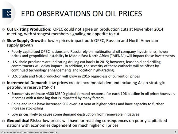 Enterprise Products Partners Lp Oil Prices