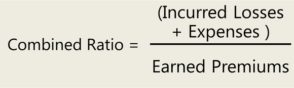 Insurance Industry Basics Combined Ratio