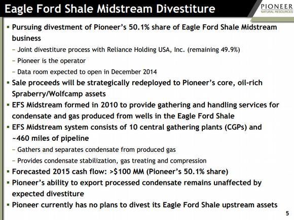 Pioneer Natural Resources Stock Efs Midstream