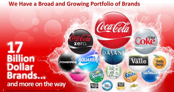 Ko Brands
