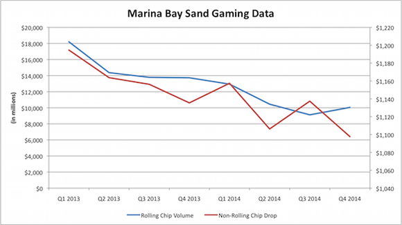 Mbs Gaming Data