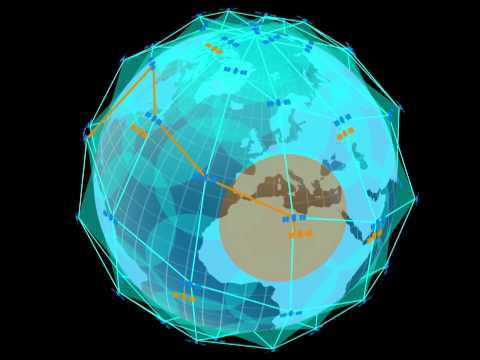 Irdm Network