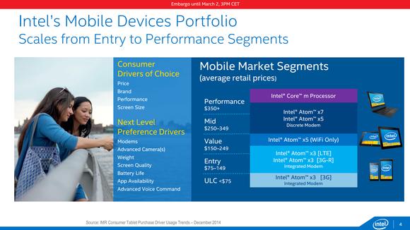 Intel Mobile Slide