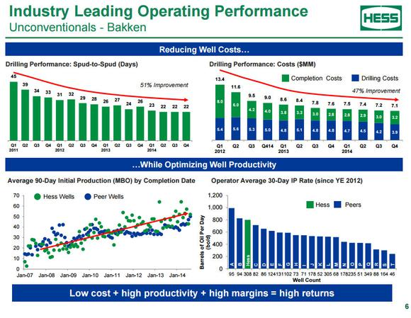 Hess Corp Lean Manufacturing