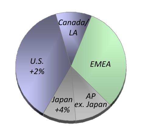 Ibm Geo Chart