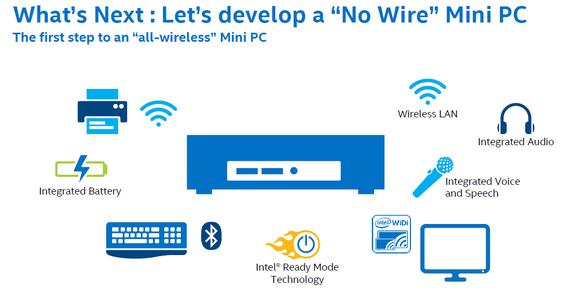 No Wire Vision
