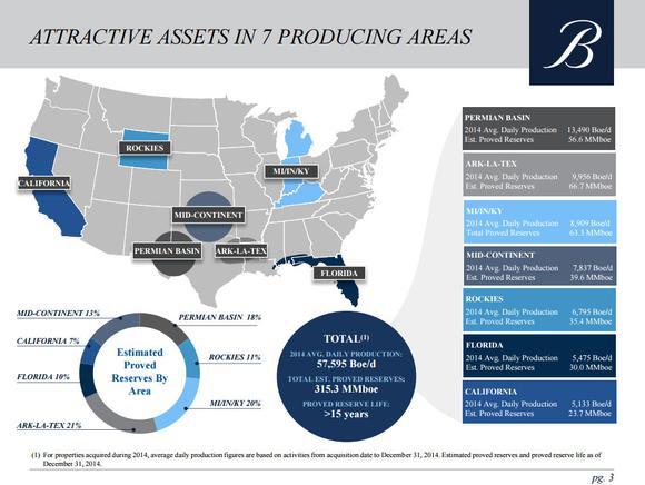 Breitburn Energy Partners Lp Map