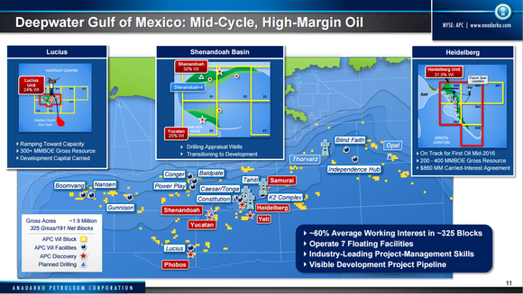 Apc Gulf Of Mexico