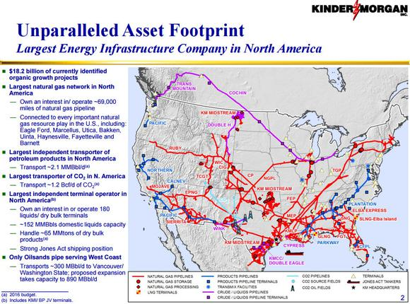 Map of Kinder Morgan's assets in North America.