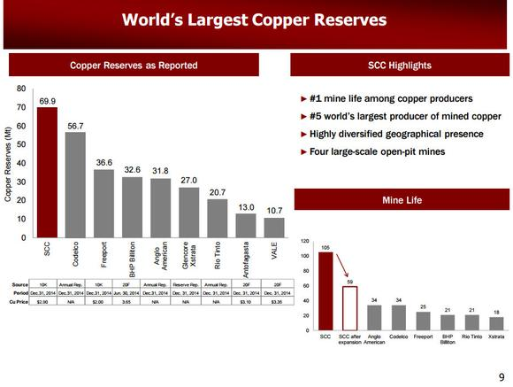 Stocks To Watch In Copper