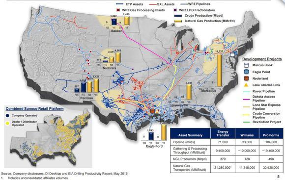 Etp Wmb Asset Map