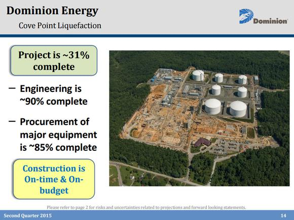 Dominion Resources Inc Energy Update