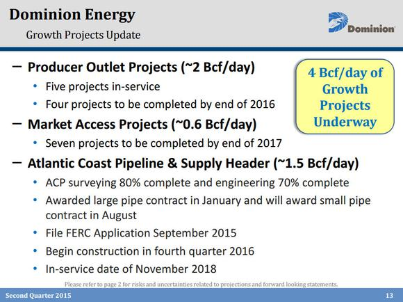 Dominion Resources Inc Natural Gas Update