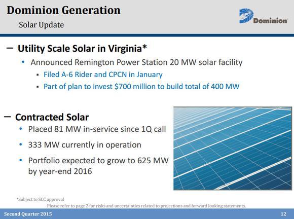 Dominion Resources Inc Solar Update