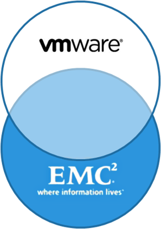 Emc Vmwarelogo