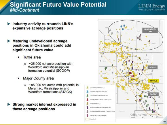 Linn Energy Llc Midcon