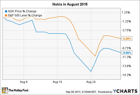 Nokia August