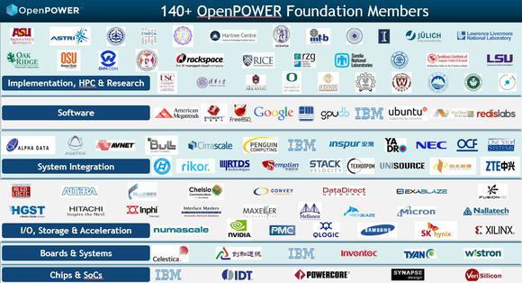 Opf Members