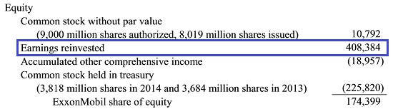 How to Calculate Stockholders' Equity for a Balance Sheet -- The ...