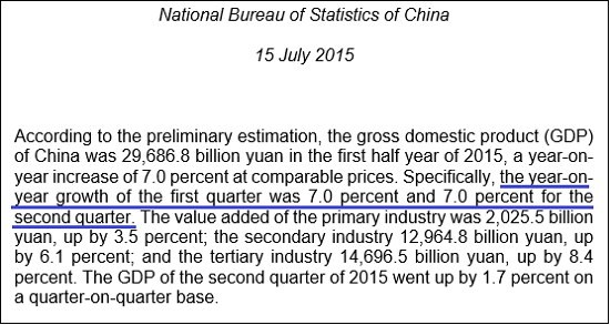 China Gdp Press Release Q