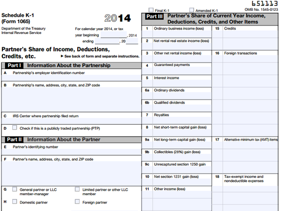 The Schedule K-1 Form Explained -- The Motley Fool
