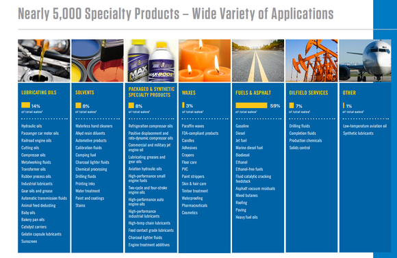 Clmt Products