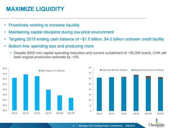 Chesapeake Energy Corporation Liquidity