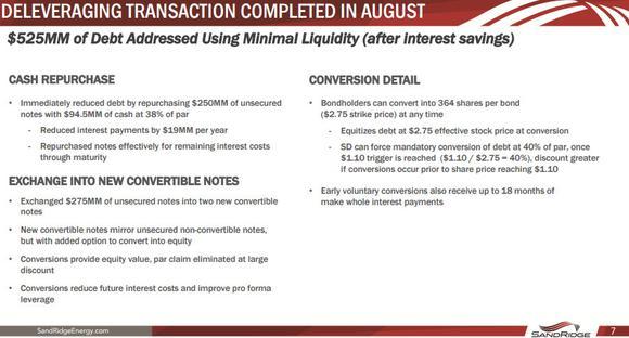 Sandridge Energy Inc Debt Exchange