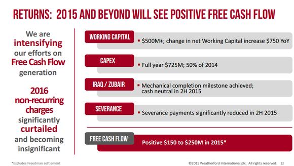 Wft Fcf Positive Promise